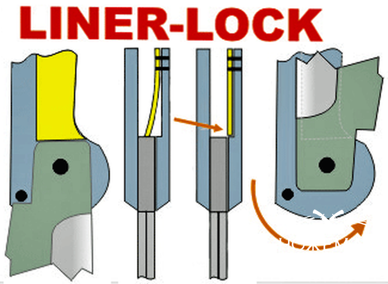 Замок liner lock